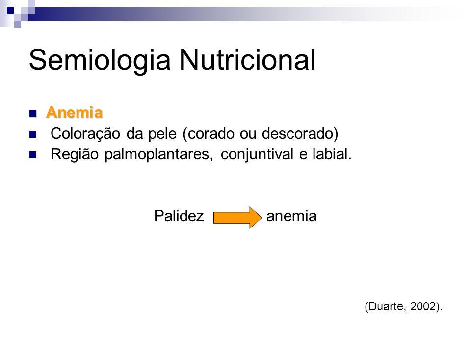 Semiologia Nutricional Anemia Anemia Coloração da pele (corado ou descorado) Região palmoplantares, conjuntival e labial. Palidez anemia (Duarte, 2002