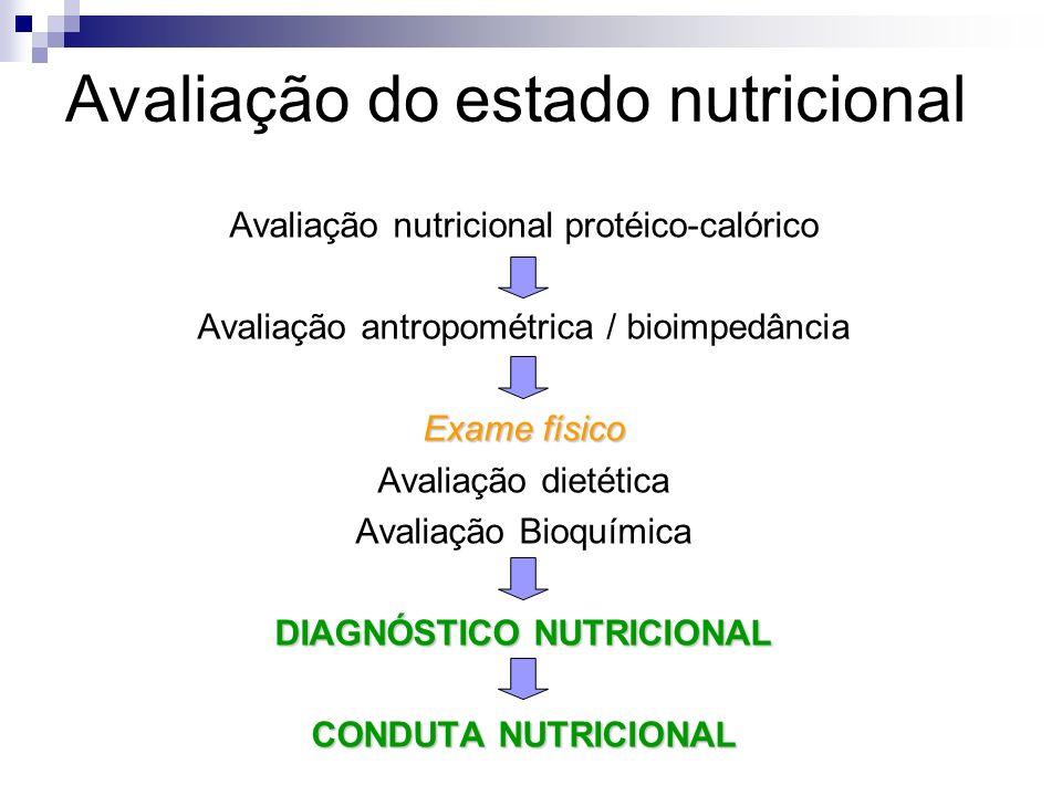 Avaliação do estado nutricional Avaliação nutricional protéico-calórico Avaliação antropométrica / bioimpedância Exame físico Avaliação dietética Aval