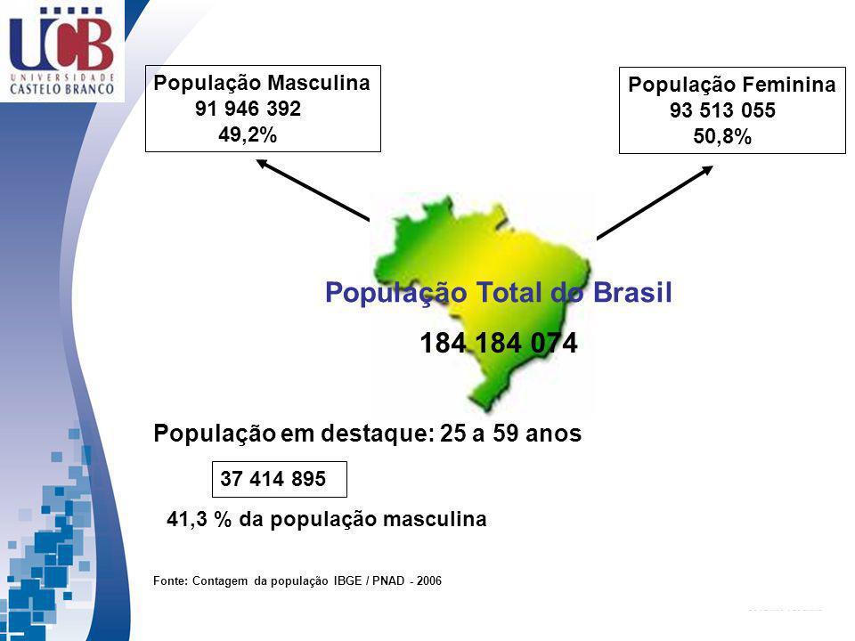 PERCENTUAL DA POPULAÇÃO MASCULINA DO BRASIL POR FAIXA ETÁRIA 0 – 9 10 – 24 25- 59 mais de 60 Fonte IBGE/PNAD 2006