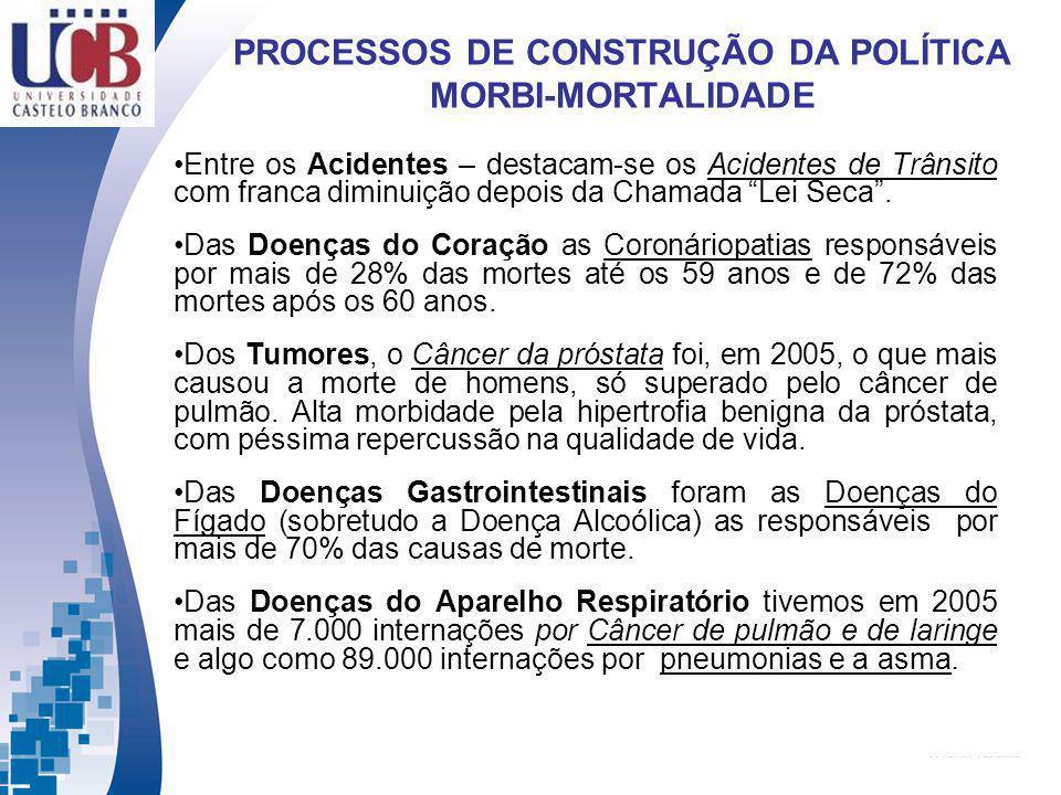 População privada de liberdade Como conseqüência da maior vulnerabilidade dos homens à autoria da violência, grande parte da população carcerária no Brasil é formada por homens.