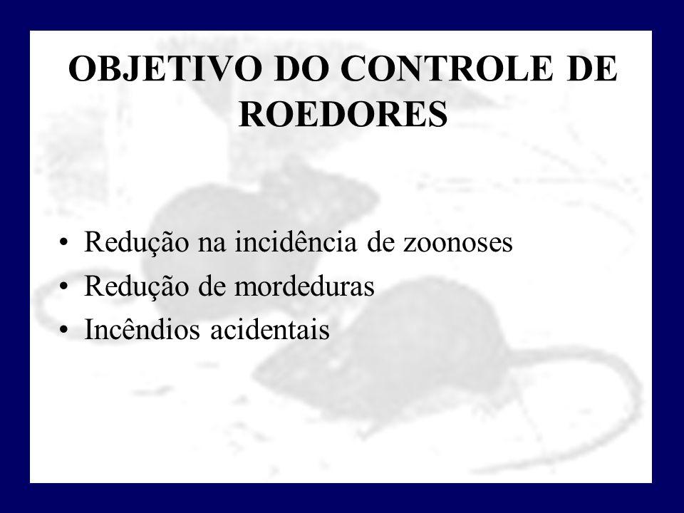 OBJETIVO DO CONTROLE DE ROEDORES Redução na incidência de zoonoses Redução de mordeduras Incêndios acidentais