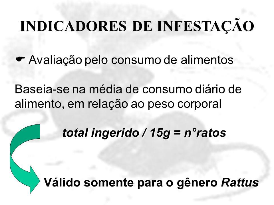 total ingerido / 15g = n°ratos Avaliação pelo consumo de alimentos Baseia-se na média de consumo diário de alimento, em relação ao peso corporal total
