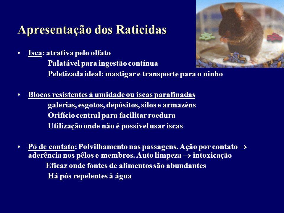 Apresentação dos Raticidas Isca: atrativa pelo olfato Palatável para ingestão contínua Peletizada ideal: mastigar e transporte para o ninho Blocos res
