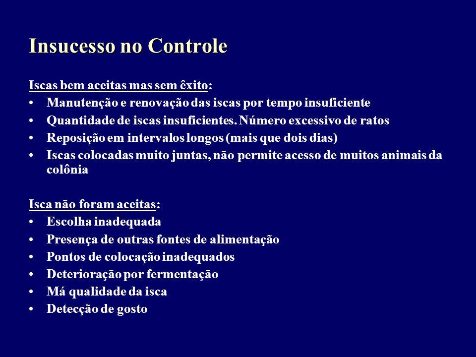 Insucesso no Controle Iscas bem aceitas mas sem êxito: Manutenção e renovação das iscas por tempo insuficiente Quantidade de iscas insuficientes. Núme