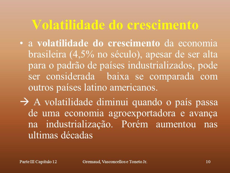 Parte III Capítulo 12Gremaud, Vasconcellos e Toneto Jr.10 Volatilidade do crescimento a volatilidade do crescimento da economia brasileira (4,5% no sé