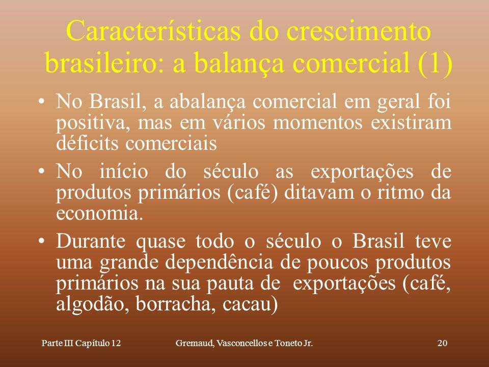 Parte III Capítulo 12Gremaud, Vasconcellos e Toneto Jr.20 Características do crescimento brasileiro: a balança comercial (1) No Brasil, a abalança com