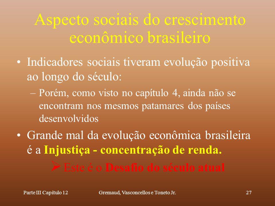 Parte III Capítulo 12Gremaud, Vasconcellos e Toneto Jr.27 Aspecto sociais do crescimento econômico brasileiro Indicadores sociais tiveram evolução pos