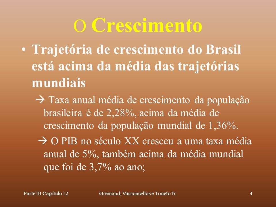 Parte III Capítulo 12Gremaud, Vasconcellos e Toneto Jr.4 O Crescimento Trajetória de crescimento do Brasil está acima da média das trajetórias mundiai
