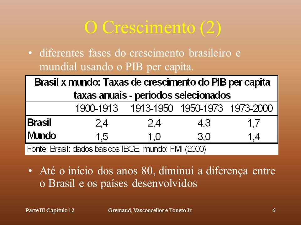 Parte III Capítulo 12Gremaud, Vasconcellos e Toneto Jr.6 O Crescimento (2) diferentes fases do crescimento brasileiro e mundial usando o PIB per capit