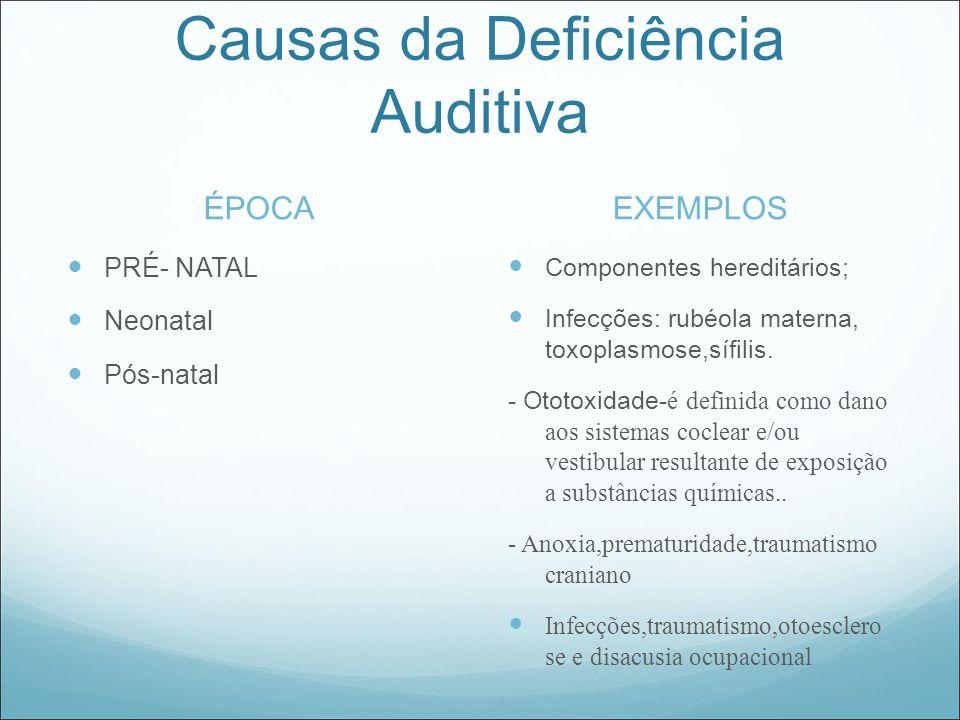 Causas da Deficiência Auditiva ÉPOCA PRÉ- NATAL Neonatal Pós-natal EXEMPLOS Componentes hereditários; Infecções: rubéola materna, toxoplasmose,sífilis