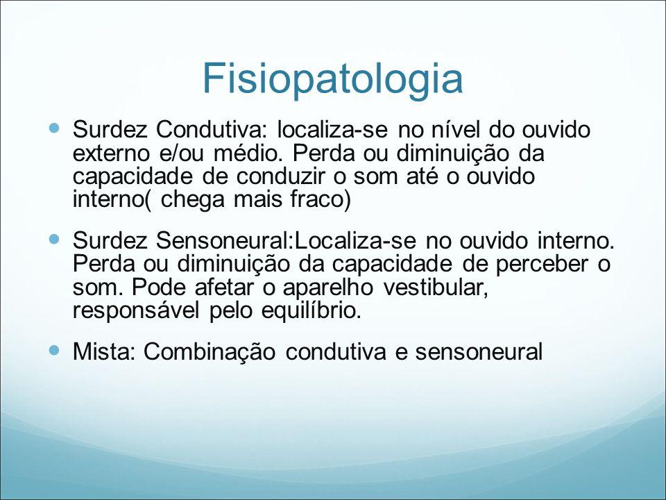 Fisiopatologia Surdez Condutiva: localiza-se no nível do ouvido externo e/ou médio. Perda ou diminuição da capacidade de conduzir o som até o ouvido i