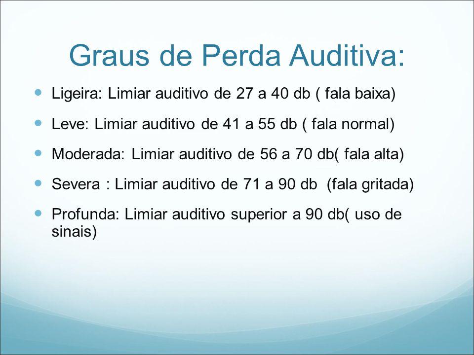 Graus de Perda Auditiva: Ligeira: Limiar auditivo de 27 a 40 db ( fala baixa) Leve: Limiar auditivo de 41 a 55 db ( fala normal) Moderada: Limiar audi