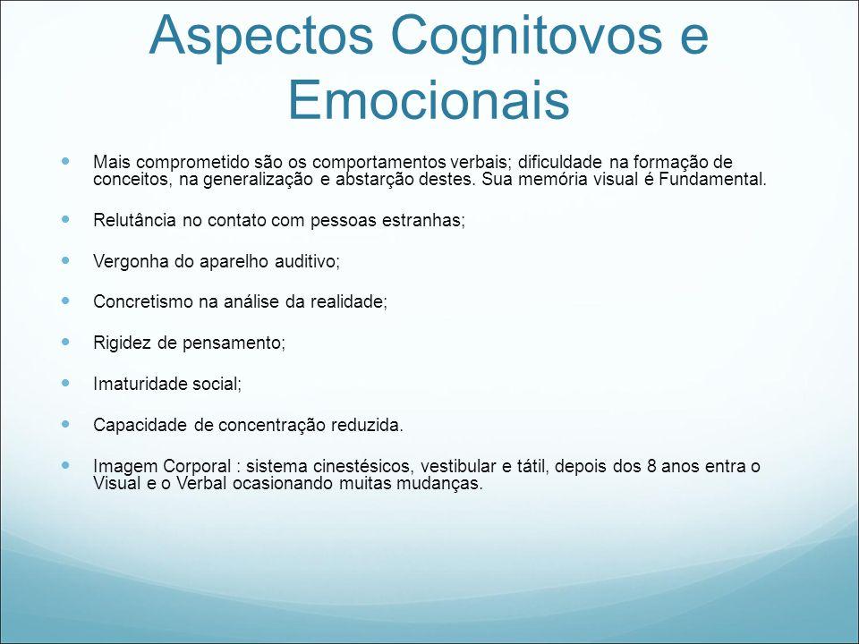 Aspectos Cognitovos e Emocionais Mais comprometido são os comportamentos verbais; dificuldade na formação de conceitos, na generalização e abstarção d