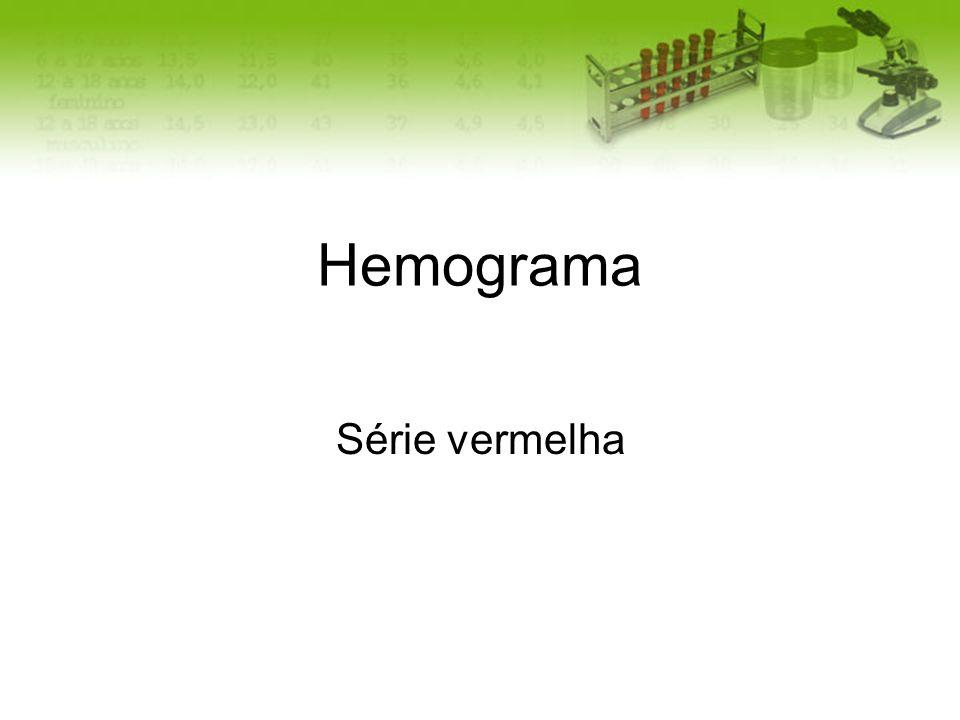 Hemograma Série vermelha