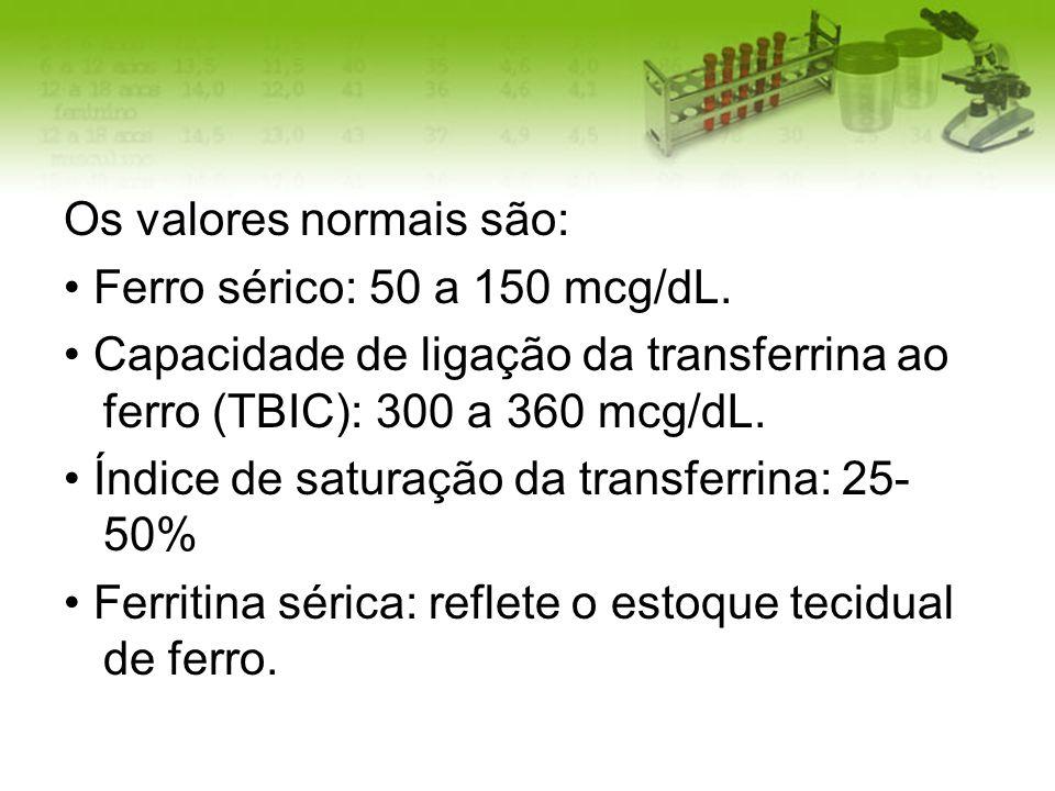 Os valores normais são: Ferro sérico: 50 a 150 mcg/dL. Capacidade de ligação da transferrina ao ferro (TBIC): 300 a 360 mcg/dL. Índice de saturação da