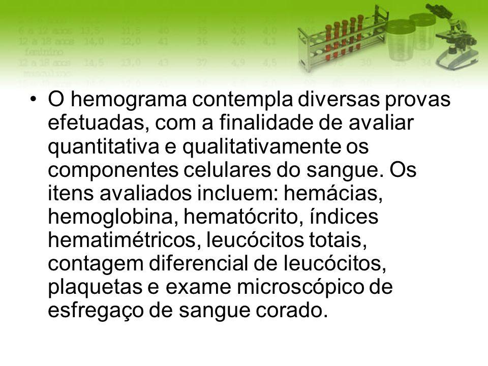 O hemograma contempla diversas provas efetuadas, com a finalidade de avaliar quantitativa e qualitativamente os componentes celulares do sangue. Os it