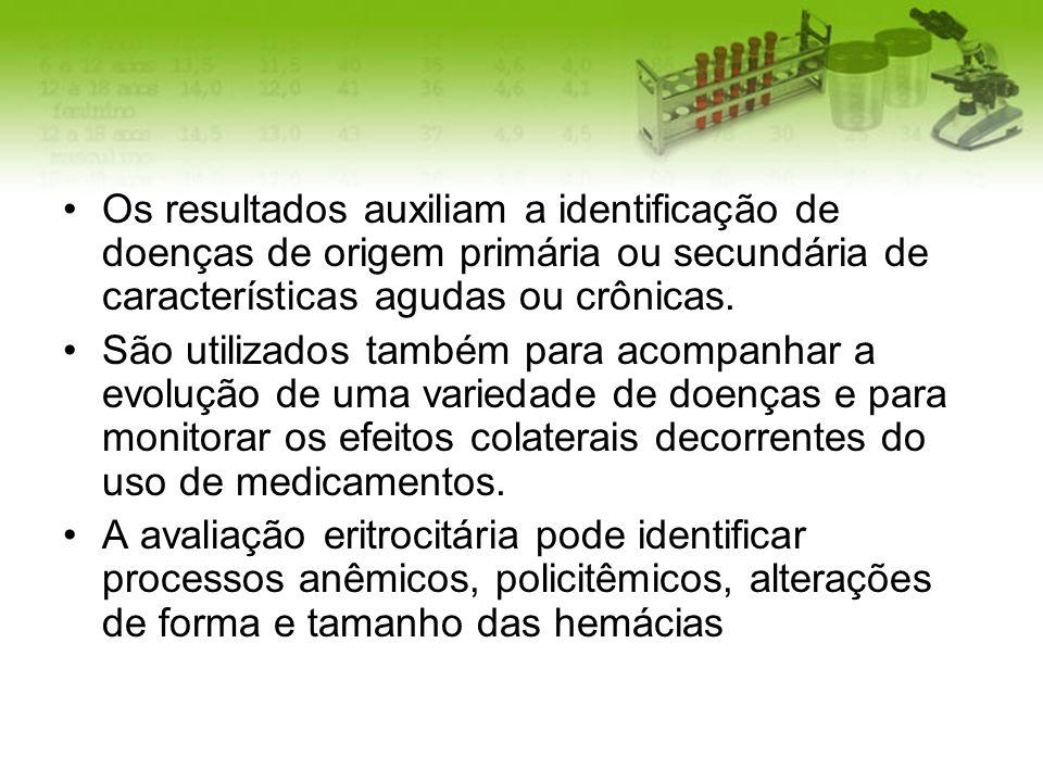 Transferrina A dosagem de transferrina é importante na avaliação das anemias.
