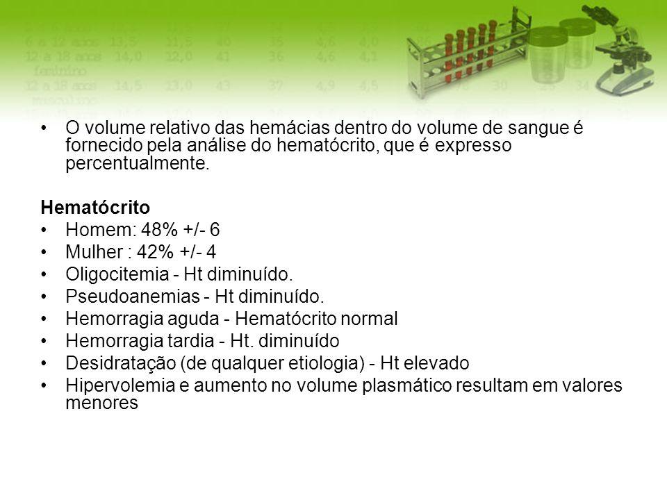 O volume relativo das hemácias dentro do volume de sangue é fornecido pela análise do hematócrito, que é expresso percentualmente. Hematócrito Homem: