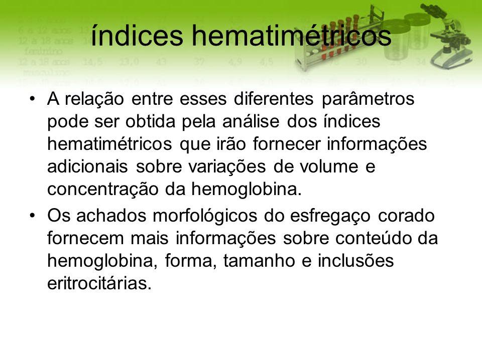 Í NDICEC Á LCULO SIGNIFICADO VCM Volume corpuscular m é dio Ht/GV Tamanho da hem á cia HCM ( pg ) Hemoglobina corpuscular m é dia Hb/GV Cor da hem á cia CHCM ( % ) Concentra ç ão de hemoglobina corpuscular m é dia Hb/Ht ou HCM/VCM Cor da hem á cia RDW (% ) Cell distribution width ________Anisocitose Ht ( % ) Hemat ó crito GV x VCM Volume eritrocit á rio