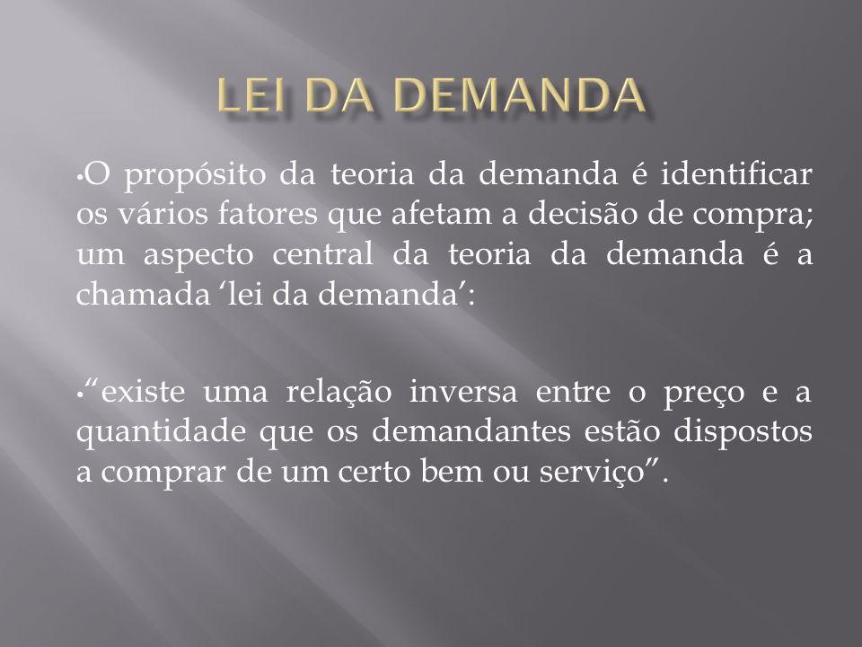 O propósito da teoria da demanda é identificar os vários fatores que afetam a decisão de compra; um aspecto central da teoria da demanda é a chamada l