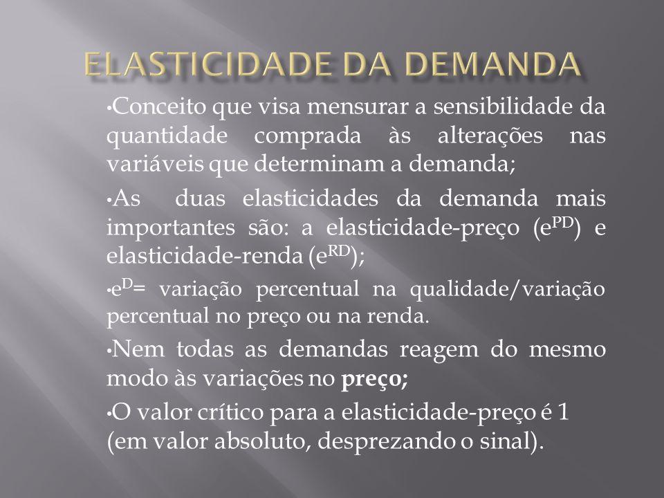 Conceito que visa mensurar a sensibilidade da quantidade comprada às alterações nas variáveis que determinam a demanda; As duas elasticidades da deman