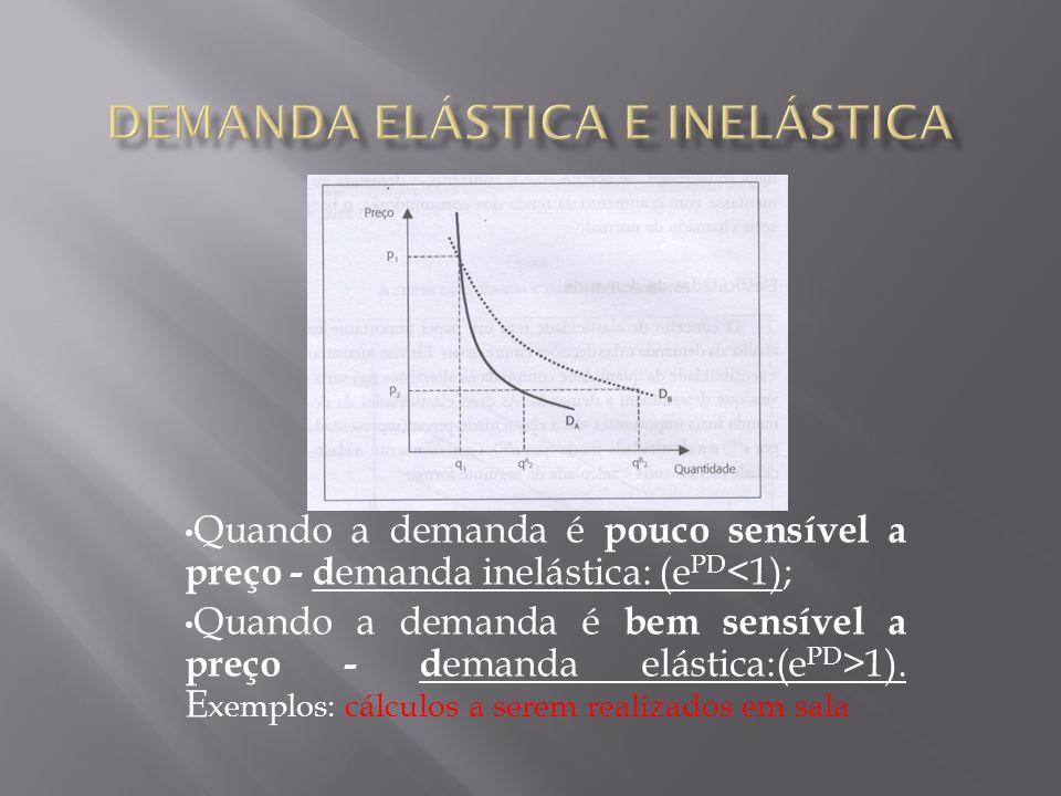 Quando a demanda é pouco sensível a preço - d emanda inelástica: (e PD <1); Quando a demanda é bem sensível a preço - d emanda elástica:(e PD >1). E x