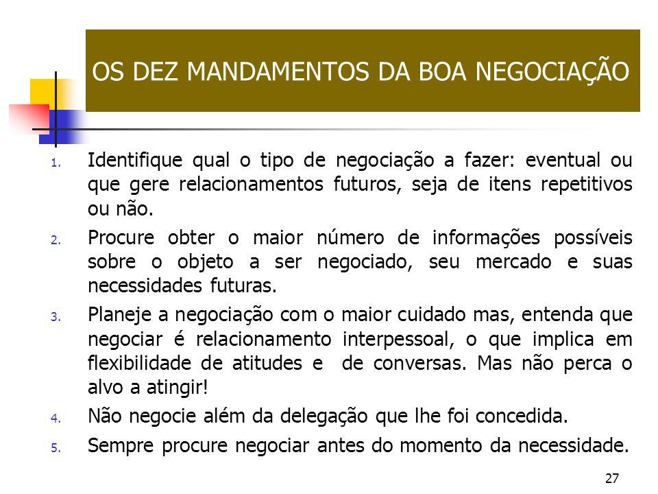 28 6.Sempre determine suas alternativas caso a negociação pretendida não der certo.