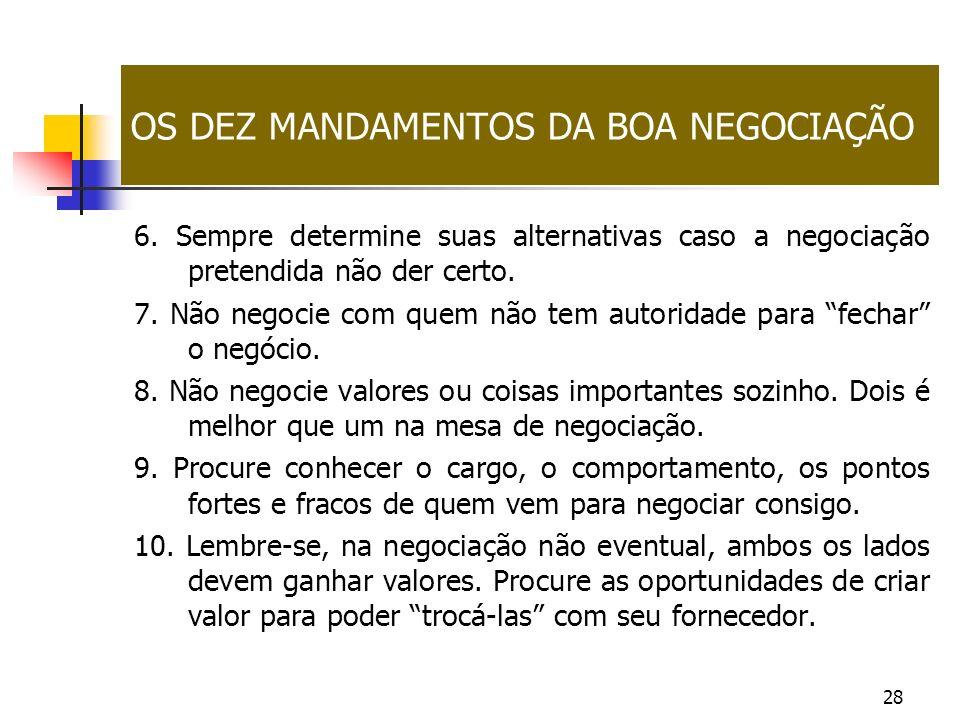 28 6. Sempre determine suas alternativas caso a negociação pretendida não der certo. 7. Não negocie com quem não tem autoridade para fechar o negócio.