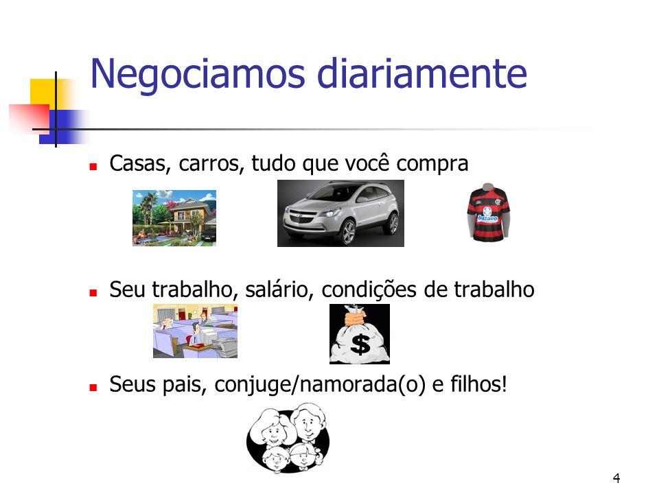 5 O que é Negociação.