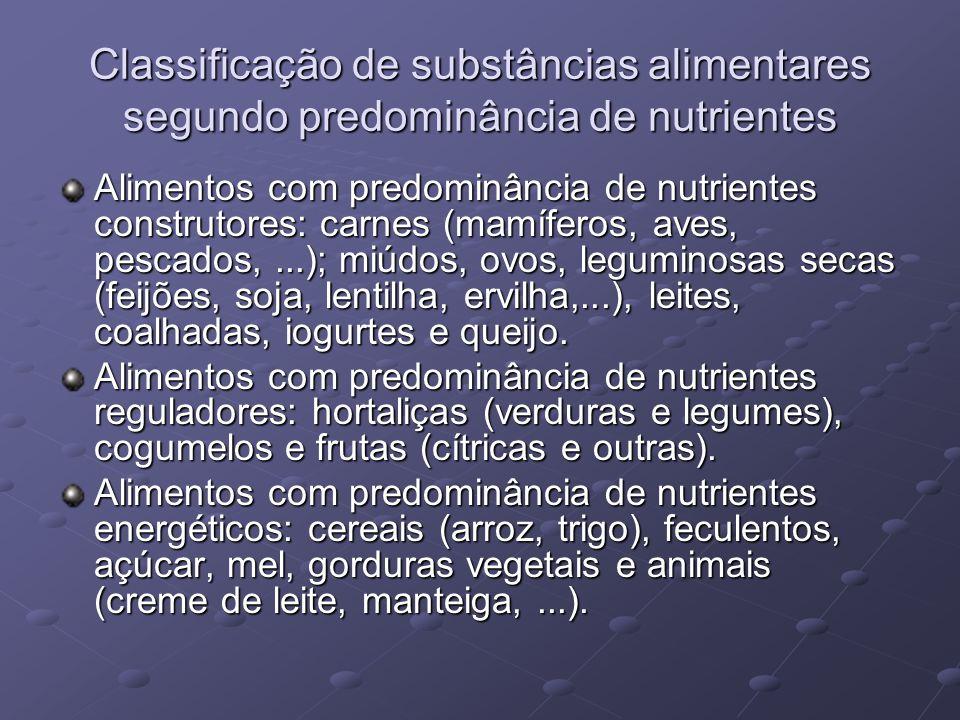 Classificação de substâncias alimentares segundo predominância de nutrientes Alimentos com predominância de nutrientes construtores: carnes (mamíferos, aves, pescados,...); miúdos, ovos, leguminosas secas (feijões, soja, lentilha, ervilha,...), leites, coalhadas, iogurtes e queijo.