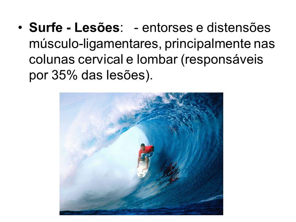 Surfe - Lesões: - entorses e distensões músculo-ligamentares, principalmente nas colunas cervical e lombar (responsáveis por 35% das lesões).