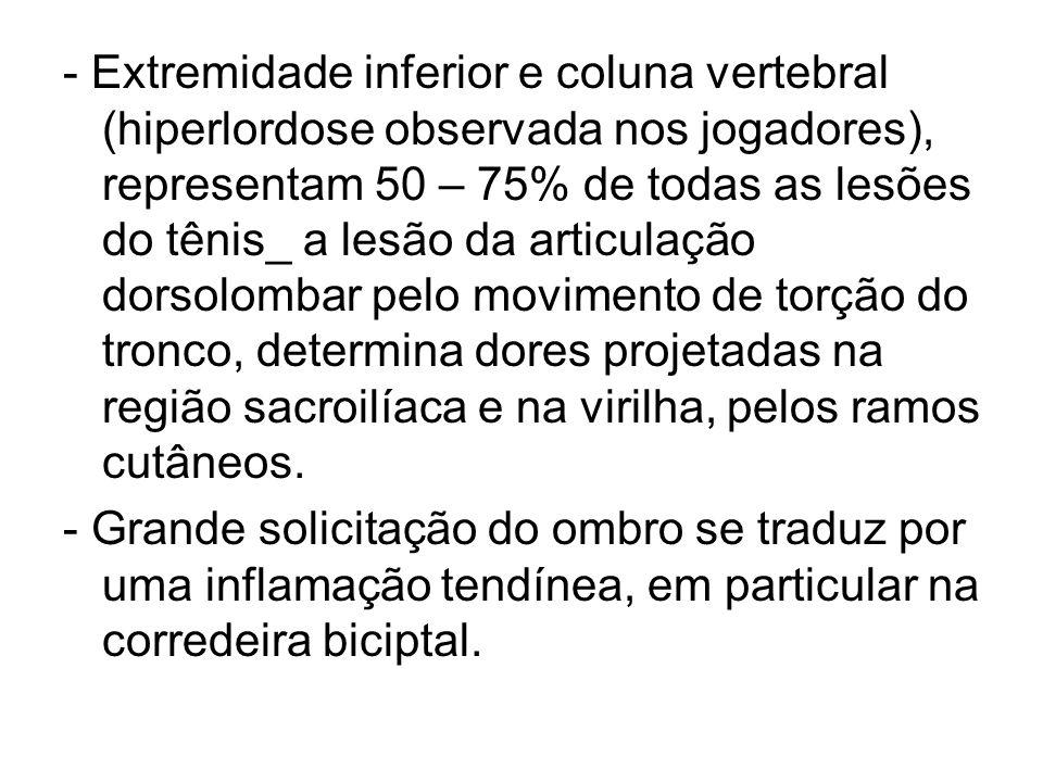 - Extremidade inferior e coluna vertebral (hiperlordose observada nos jogadores), representam 50 – 75% de todas as lesões do tênis_ a lesão da articul