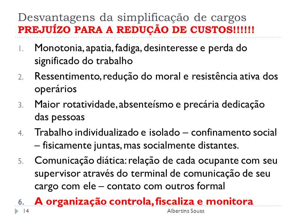 Desvantagens da simplificação de cargos PREJUÍZO PARA A REDUÇÃO DE CUSTOS!!!!!.
