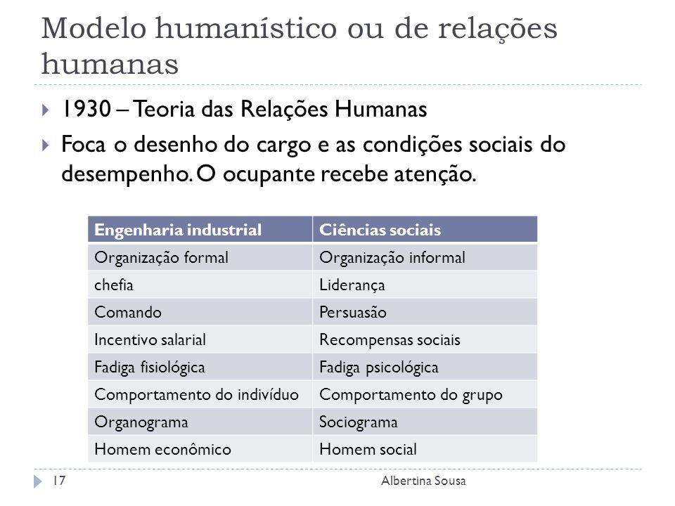 Modelo humanístico ou de relações humanas 1930 – Teoria das Relações Humanas Foca o desenho do cargo e as condições sociais do desempenho.