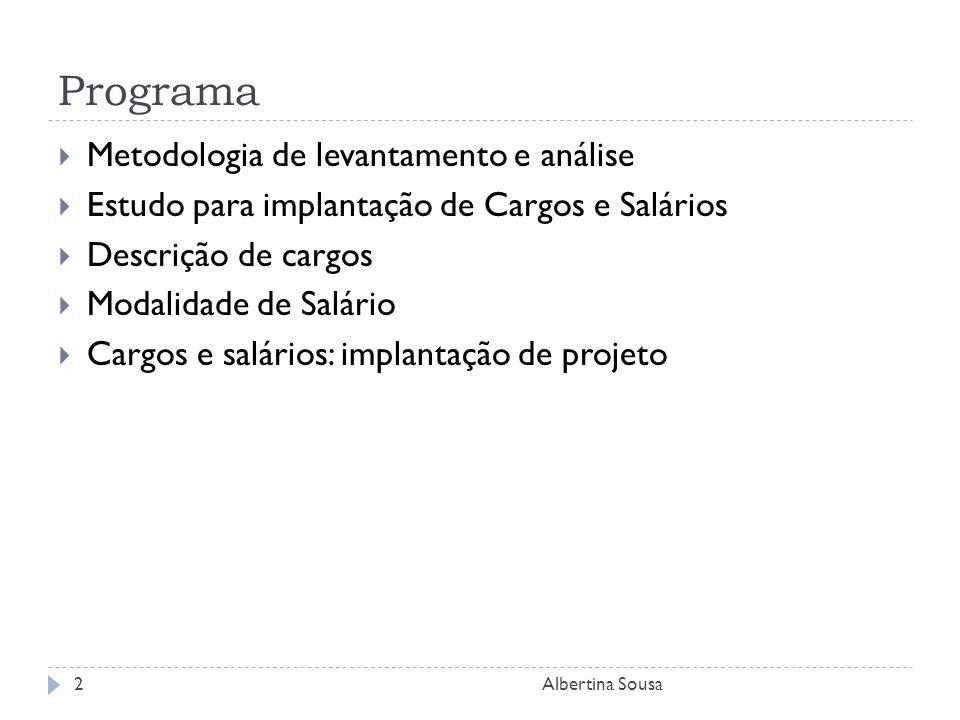 Exemplo de Job Ranking Albertina Sousa43 R$ Salários Cargos de referência _ + Critério de escalonamento Os critérios podem ser: Complexidade Importância em relação aos objetivos da empresa Limites (inferior e superior)