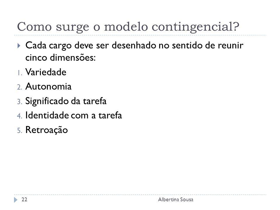 Como surge o modelo contingencial.