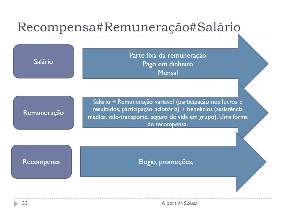 Recompensa#Remuneração#Salário Albertina Sousa35 Salário Parte fixa da remuneração Pago em dinheiro Mensal Remuneração Recompensa Salário + Remuneração variável (participação nos lucros e resultados, participação acionária) + benefícios (assistência médica, vale-transporte, seguro de vida em grupo).