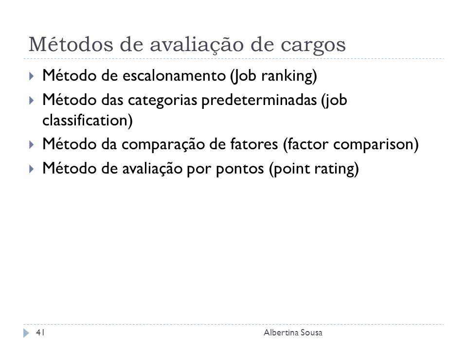 Métodos de avaliação de cargos Método de escalonamento (Job ranking) Método das categorias predeterminadas (job classification) Método da comparação de fatores (factor comparison) Método de avaliação por pontos (point rating) Albertina Sousa41