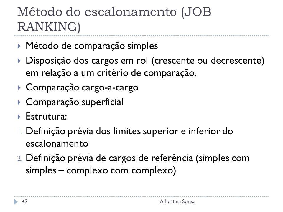 Método do escalonamento (JOB RANKING) Método de comparação simples Disposição dos cargos em rol (crescente ou decrescente) em relação a um critério de comparação.