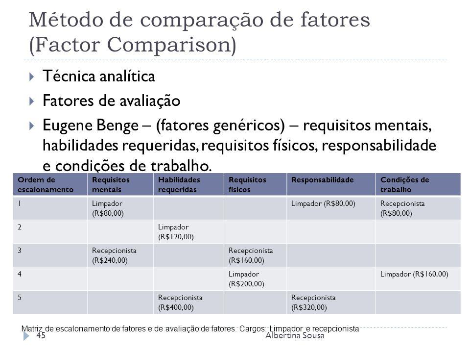 Método de comparação de fatores (Factor Comparison) Técnica analítica Fatores de avaliação Eugene Benge – (fatores genéricos) – requisitos mentais, habilidades requeridas, requisitos físicos, responsabilidade e condições de trabalho.