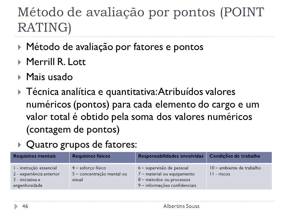 Método de avaliação por pontos (POINT RATING) Método de avaliação por fatores e pontos Merrill R.