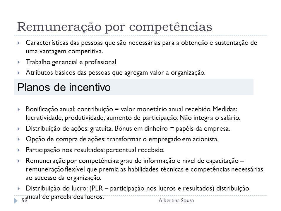 Remuneração por competências Características das pessoas que são necessárias para a obtenção e sustentação de uma vantagem competitiva.