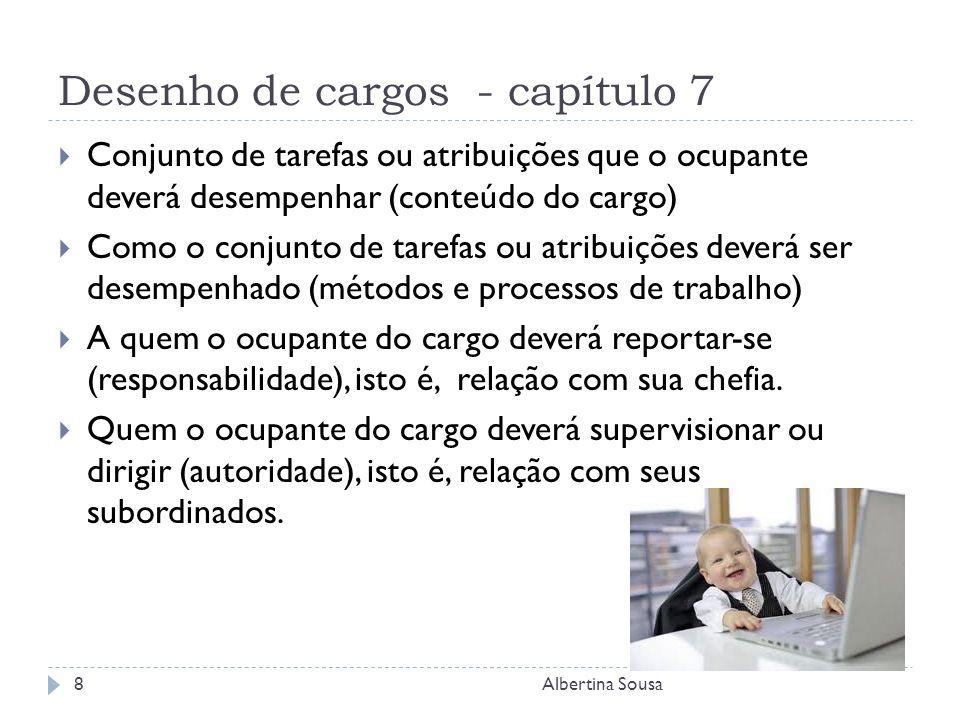 Análise de cargos Descrição = conteúdo ( o que o ocupante faz, como faz, quando faz, e por que faz) = ASPECTOS INTRÍNSECOS.