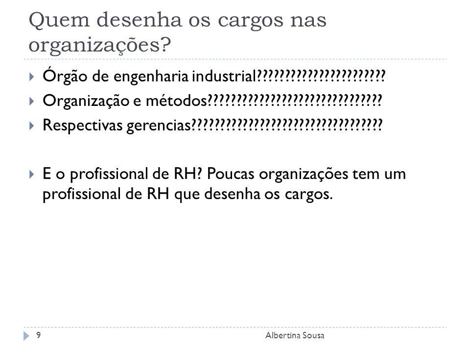 Sistema de avaliação de cargos Albertina Sousa40 Administração de salários Implantação e/ou manutenção de estruturas salariais Avaliação de cargos Classificação de cargos Pesquisa salarial Políticas da organização Política salarial Retroação