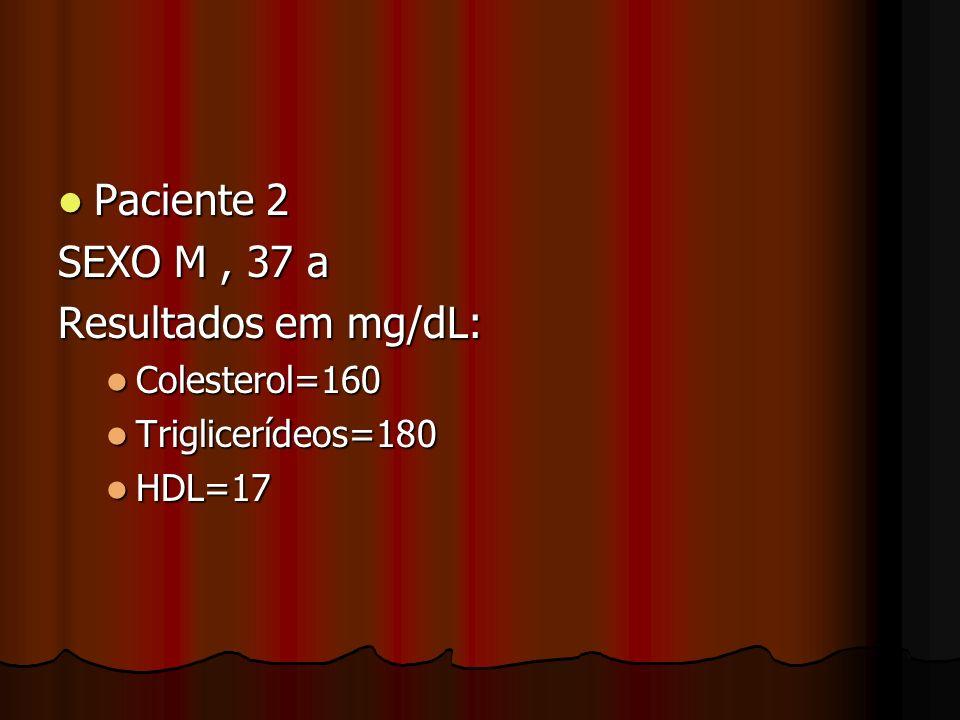 Exercícios para cálculo Paciente 1 Paciente 1 SEXO F, 49 a Resultados em mg/dL: Colesterol=240 Colesterol=240 Triglicerídeos=105 Triglicerídeos=105 HD
