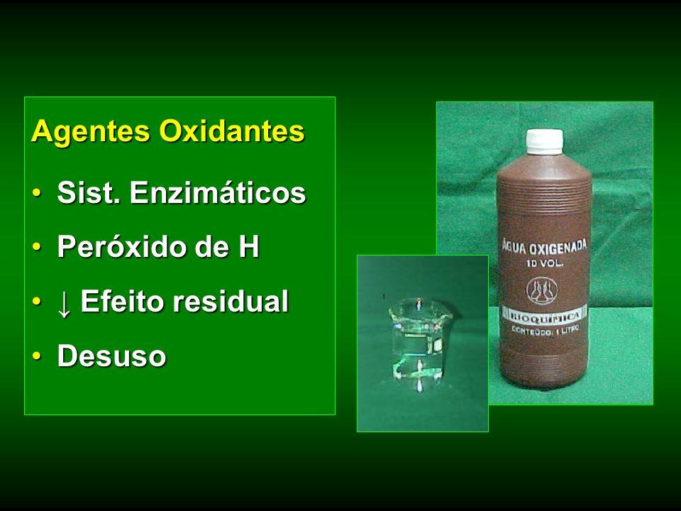 Agentes Oxidantes Sist. EnzimáticosSist. Enzimáticos Peróxido de HPeróxido de H Efeito residual Efeito residual DesusoDesuso