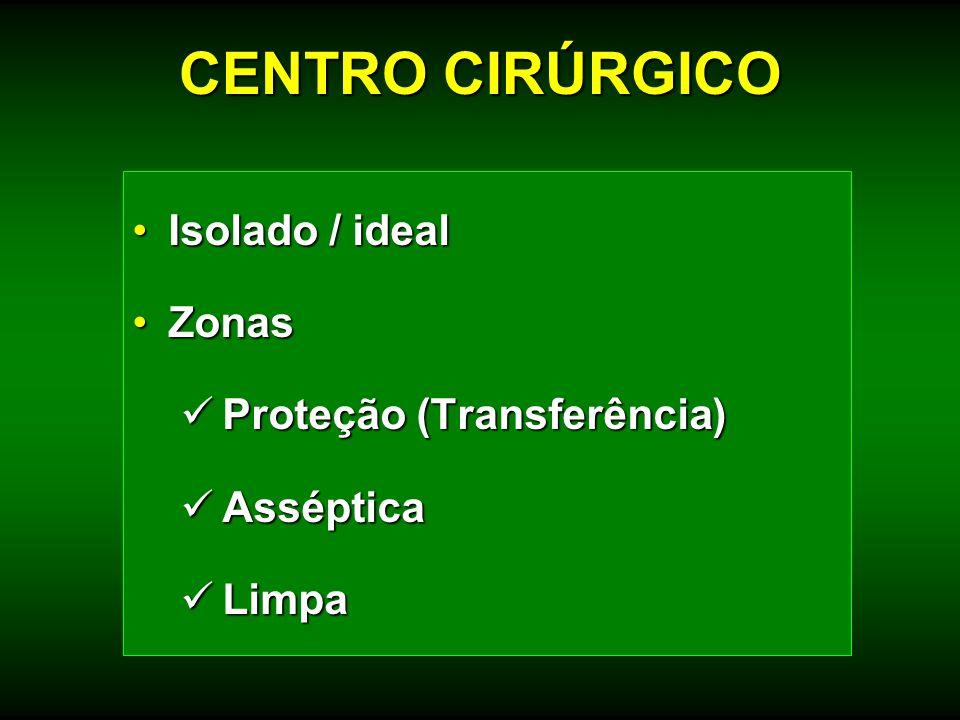 Isolado / idealIsolado / ideal ZonasZonas Proteção (Transferência) Proteção (Transferência) Asséptica Asséptica Limpa Limpa CENTRO CIRÚRGICO