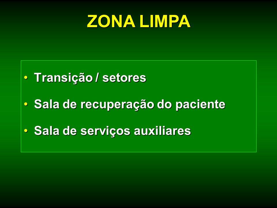 Transição / setoresTransição / setores Sala de recuperação do pacienteSala de recuperação do paciente Sala de serviços auxiliaresSala de serviços auxi