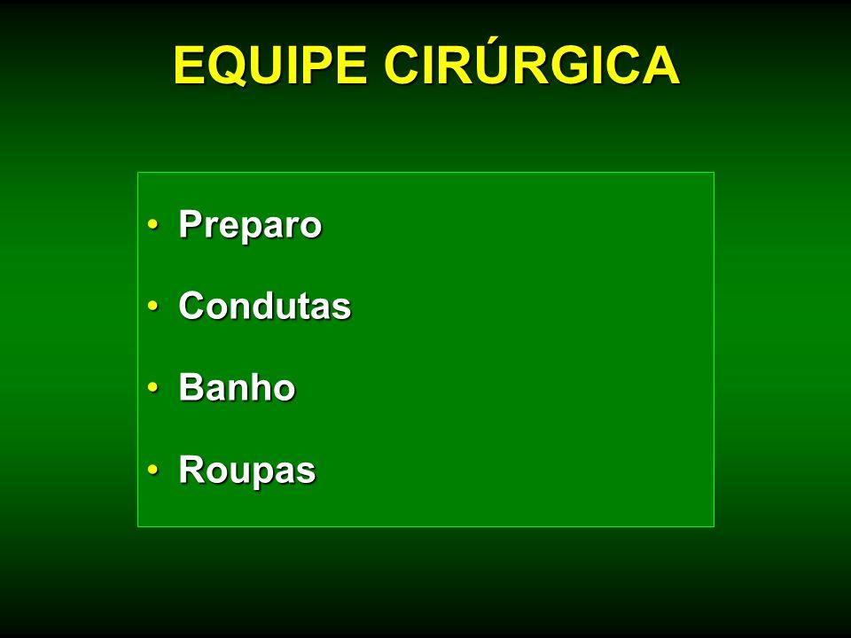 PreparoPreparo CondutasCondutas BanhoBanho RoupasRoupas EQUIPE CIRÚRGICA