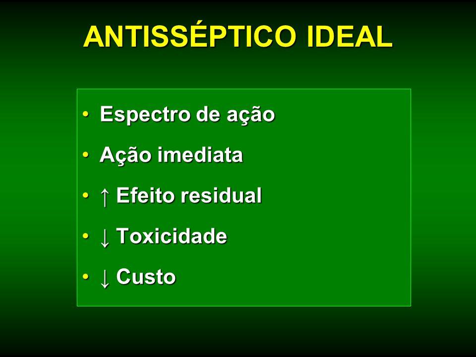 Espectro de açãoEspectro de ação Ação imediataAção imediata Efeito residual Efeito residual Toxicidade Toxicidade Custo Custo ANTISSÉPTICO IDEAL
